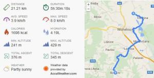 Cesta na Bouzov